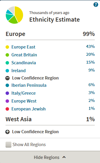 Ethnicity Results Ancestry
