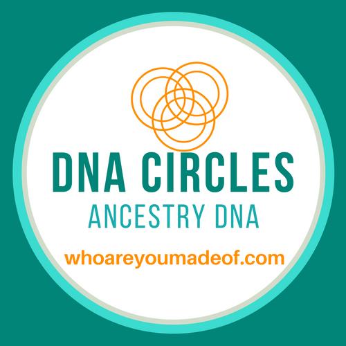 Understanding Ancestry DNA Circles