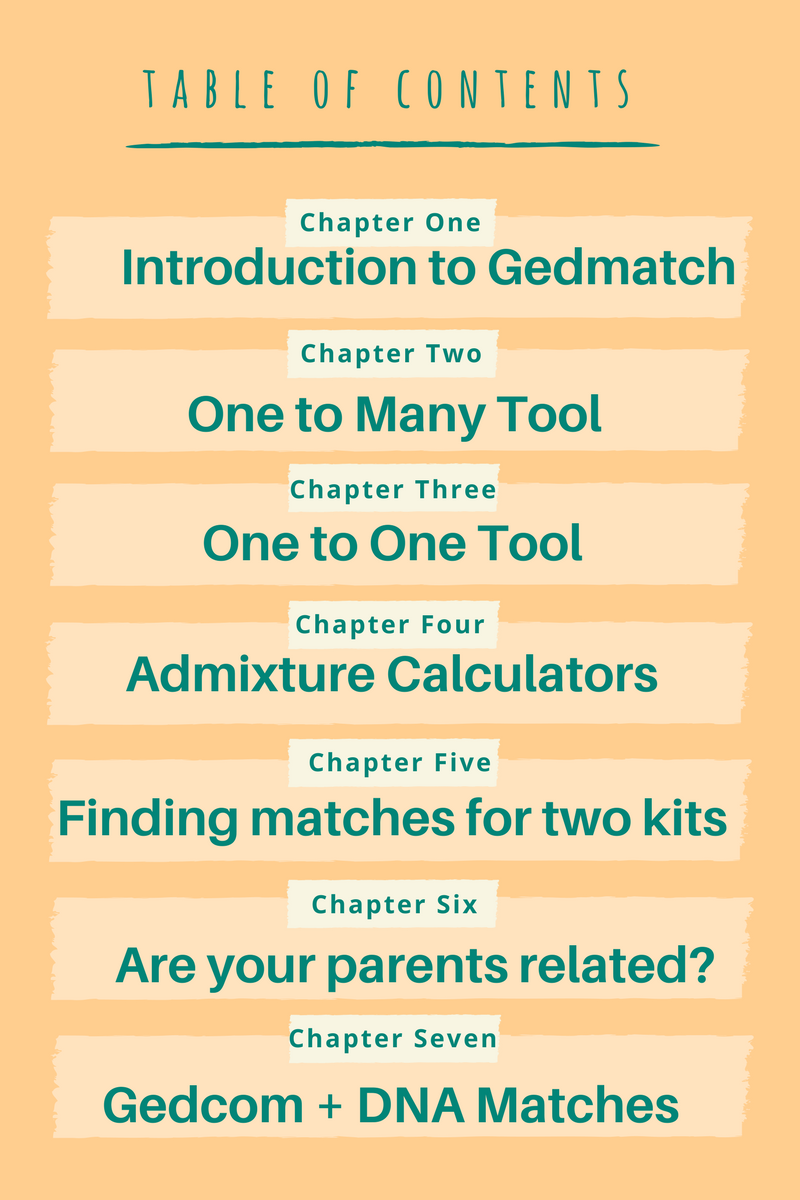 Table of contents of Gedmatch for Beginner's guide
