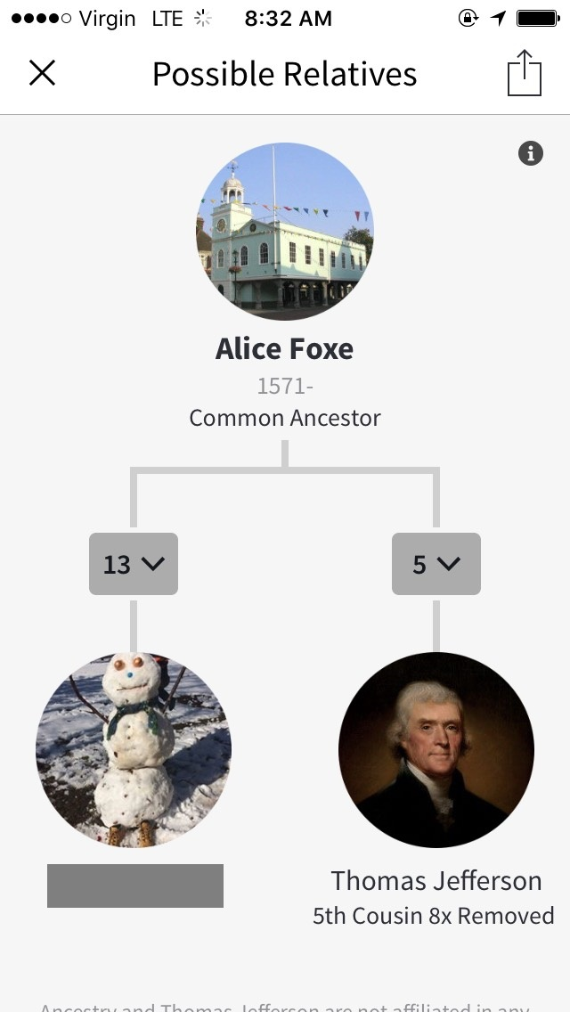 This is how I am supposedly related to Thomas Jefferson