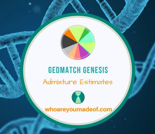 Gedmatch Genesis Admixture Estimates