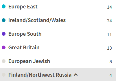 are the numbers next to the ethnicity regions percentages