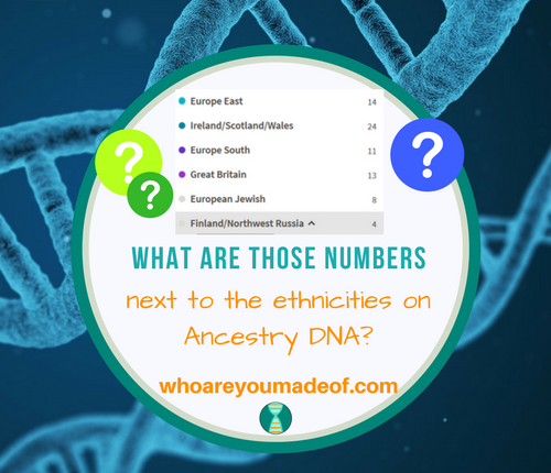 What are those numbers next to the ethnicities on Ancestry DNA_