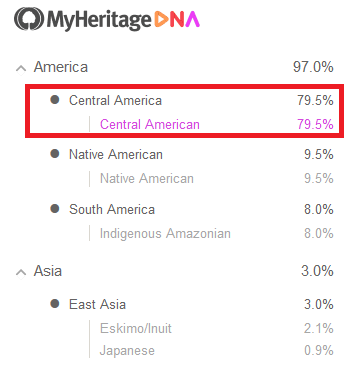 central american on my heritage dna