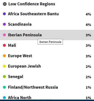 Mali ancestry Costa Chica Mexico