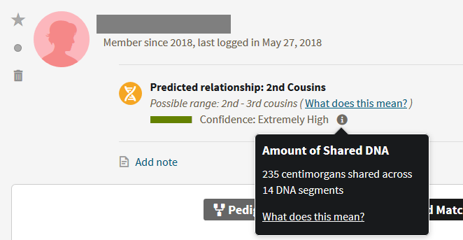 How much DNA do second cousins share