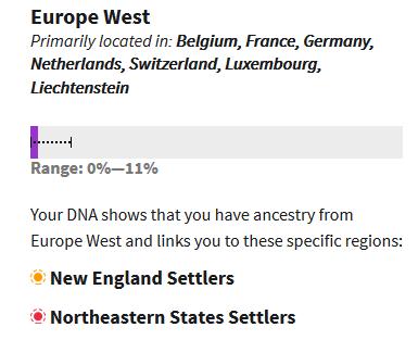 Estimated range should explain differences between parent and child ethnicity estimate