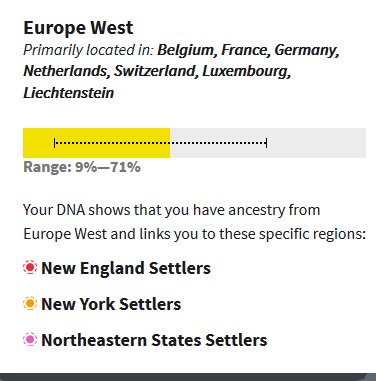How to see the estimated range of DNA from a particular region