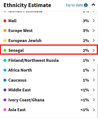 Senegal DNA ethnicity on Ancestry