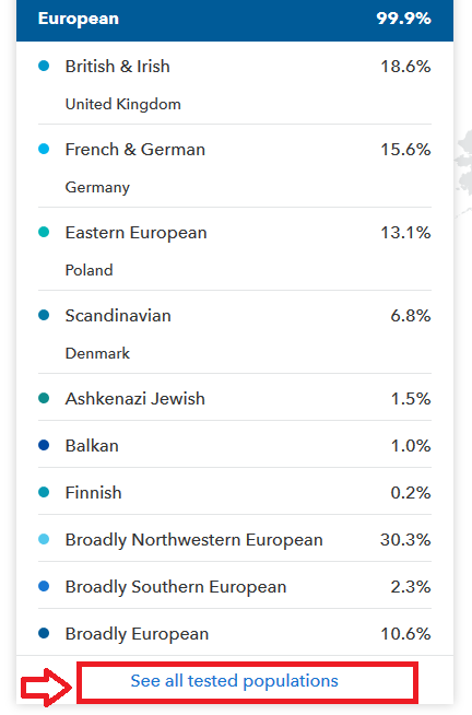 Where to click on 23 and me ancestry composition to download ethnicity data