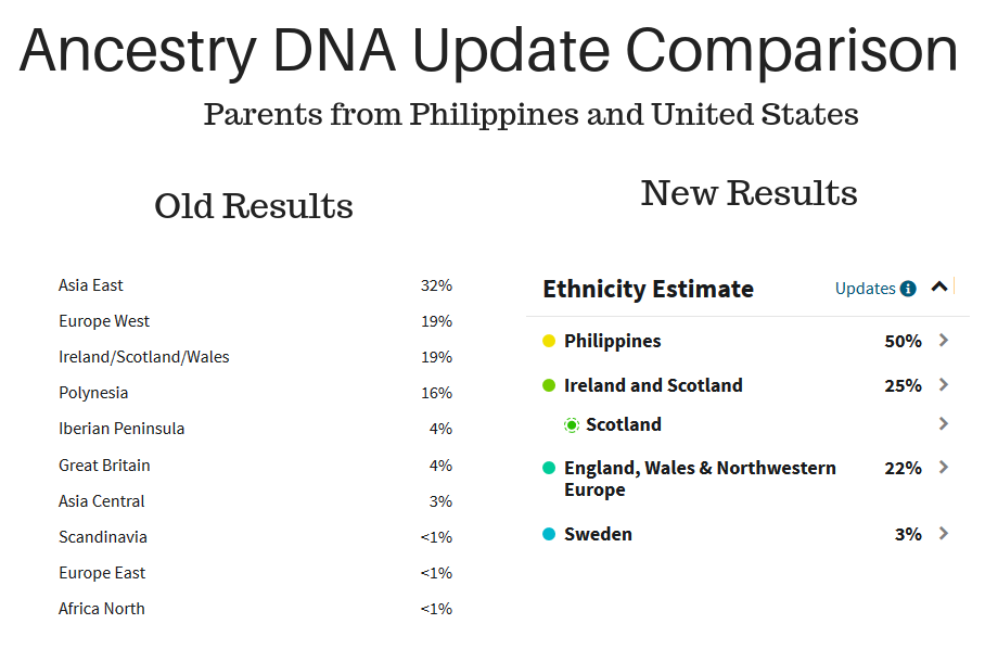 Ancestry dna update asian american results comparison
