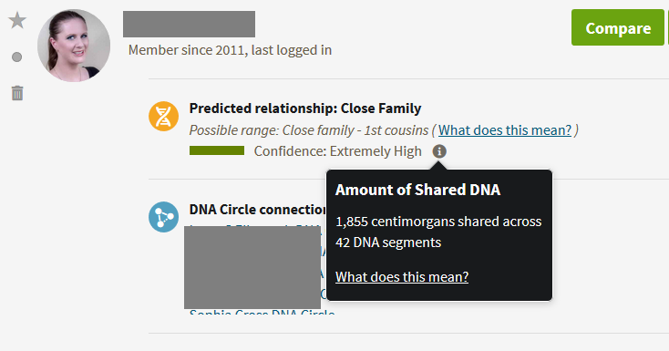 Example of DNA shared between granddaughter and grandmother on Ancestry