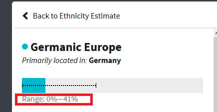 How to access range of Germanic Europe DNA