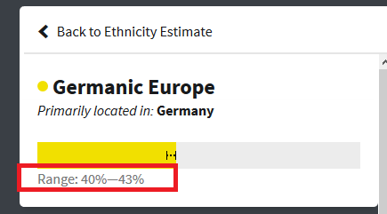 What is your range of Germanic Europe DNA