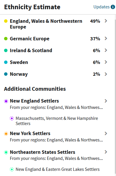 Example of Ancestry DNA results to compare with 23andMe