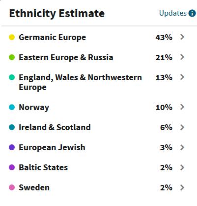 Ancestry DNA ethnicity estimate accuracy