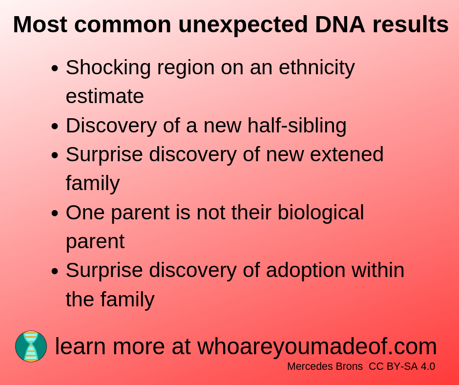 most common shocking dna results(1)