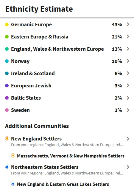 Mercedes-Brons-Ancestry-DNA-Results