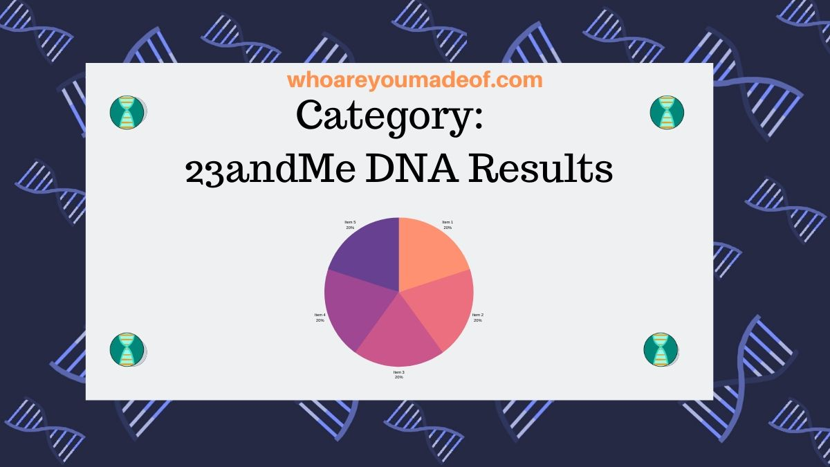 Category:  23andMe DNA Results