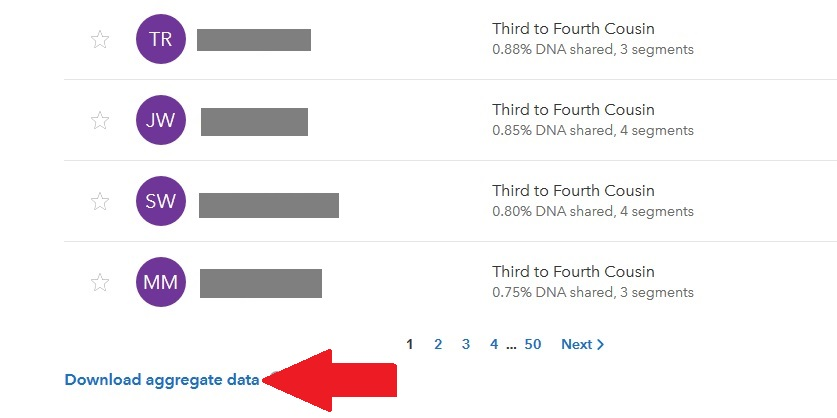 What does download aggregate data mean on 23andMe