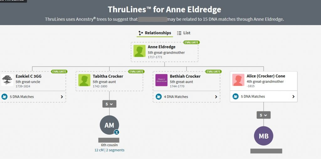 How-thrulines-can-reveal-potential-ancestors