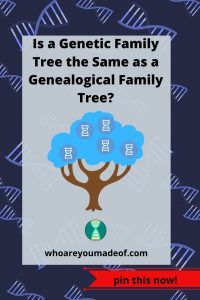 Is a Genetic Family Tree the Same as a Genealogical Family Tree_(1)