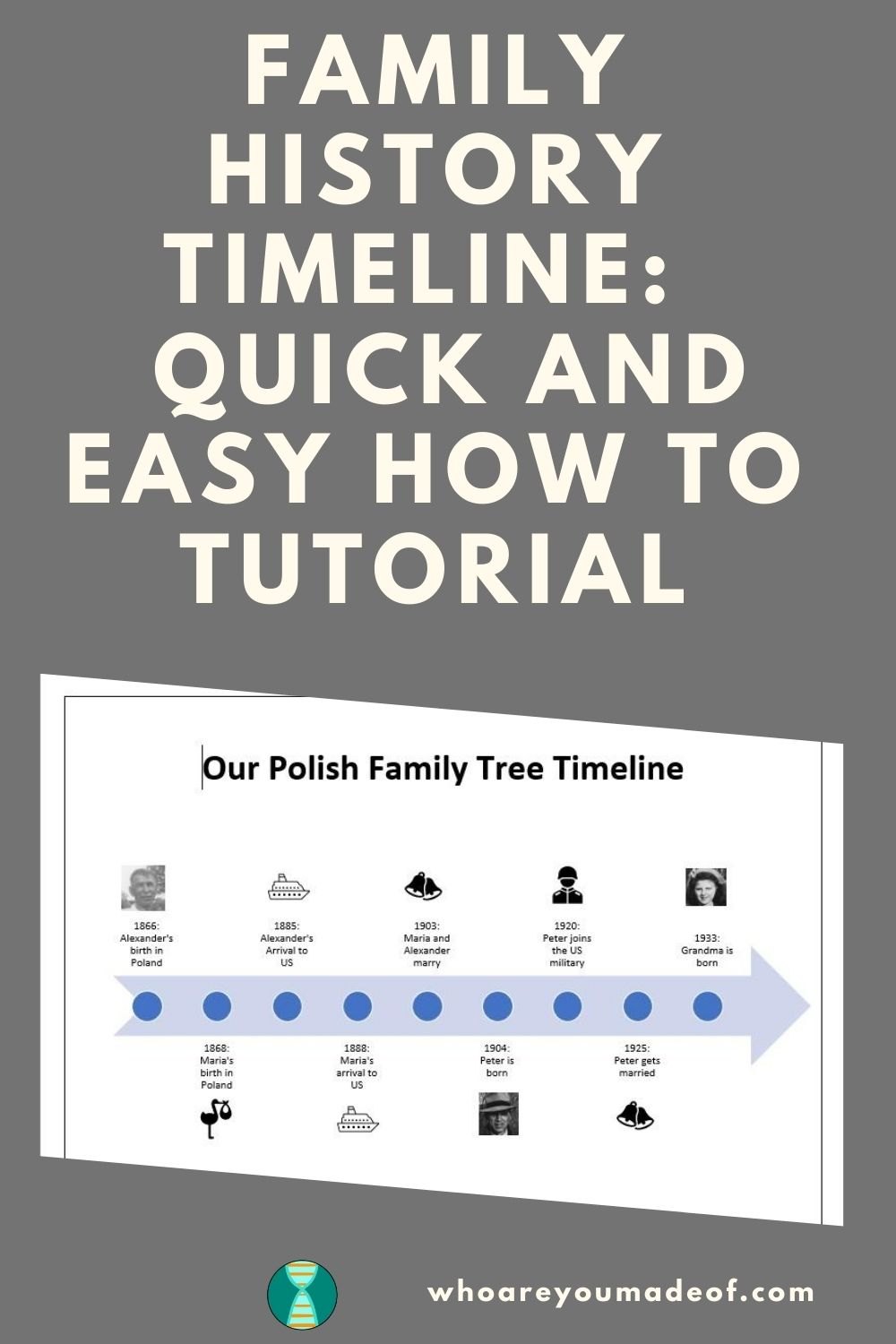 Family History Timeline Quick and Easy How To Tutorial Pinterest Image