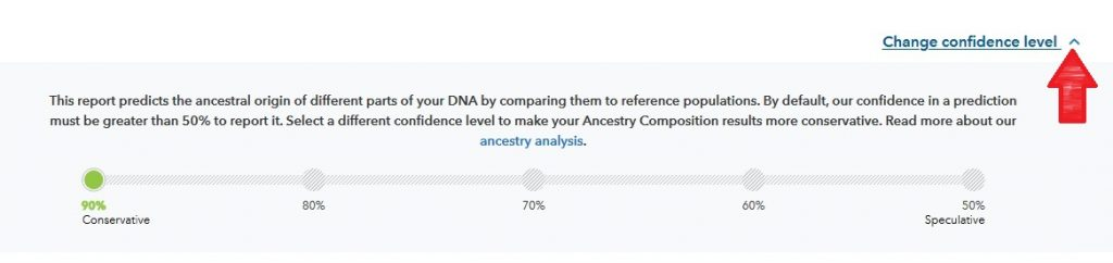 This image shows the Confidence Level tool on 23andMe, where you can adjust the confidence level of your results between 50-90%