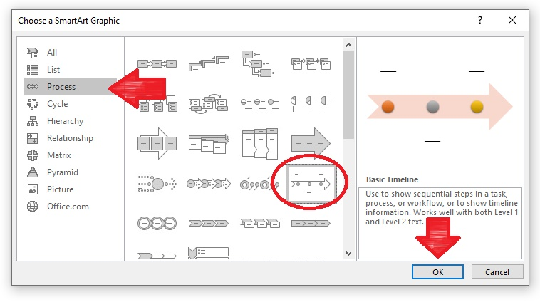 This image show the current SmartArt options, showing you to click on process, then the basic timeline, then OK