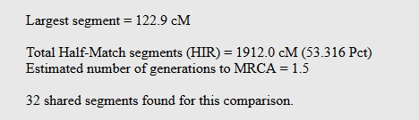 An example of largest segment.  In this case, the largest segment is 122.9 cMs out of a total 1912 cMs of shared DNA.