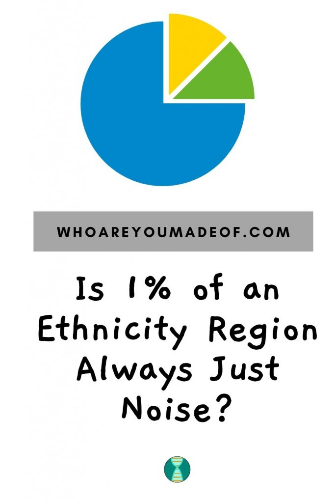 Is 1% of an Ethnicity Region Always Just Noise?  Pinterest image with a colored pie chart with two segments highlighted