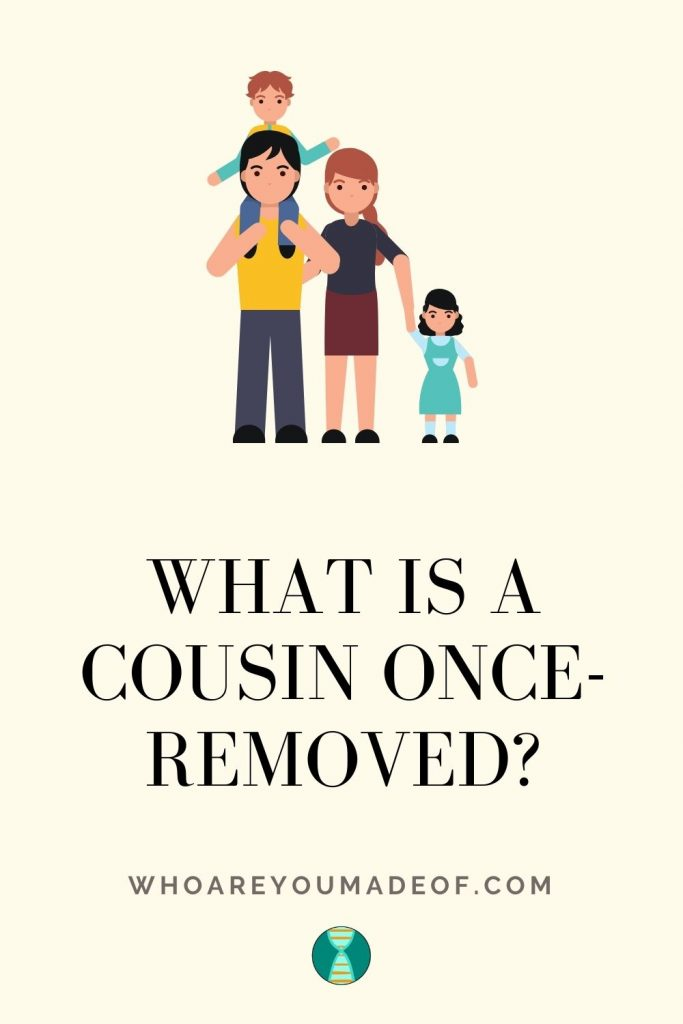 What is a first cousin once-removed: pinterest image with cartoon family