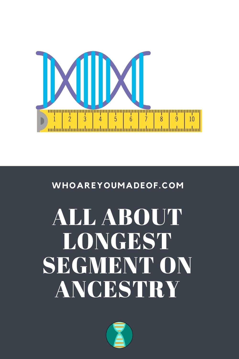 All about the longest segment on Ancestry Pinterest Image with ruler and DNA graphic