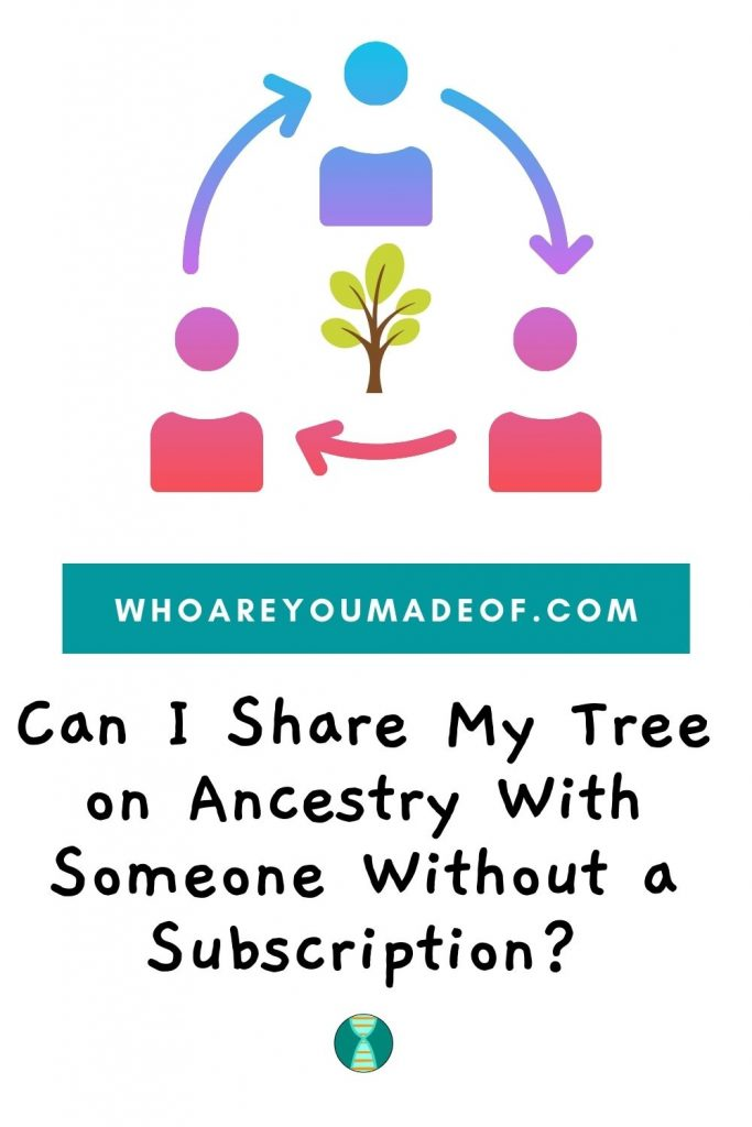Can I Share My Tree on Ancestry With Someone Without a Subscription?  Pinterest image with graphics of a tree being shared between people