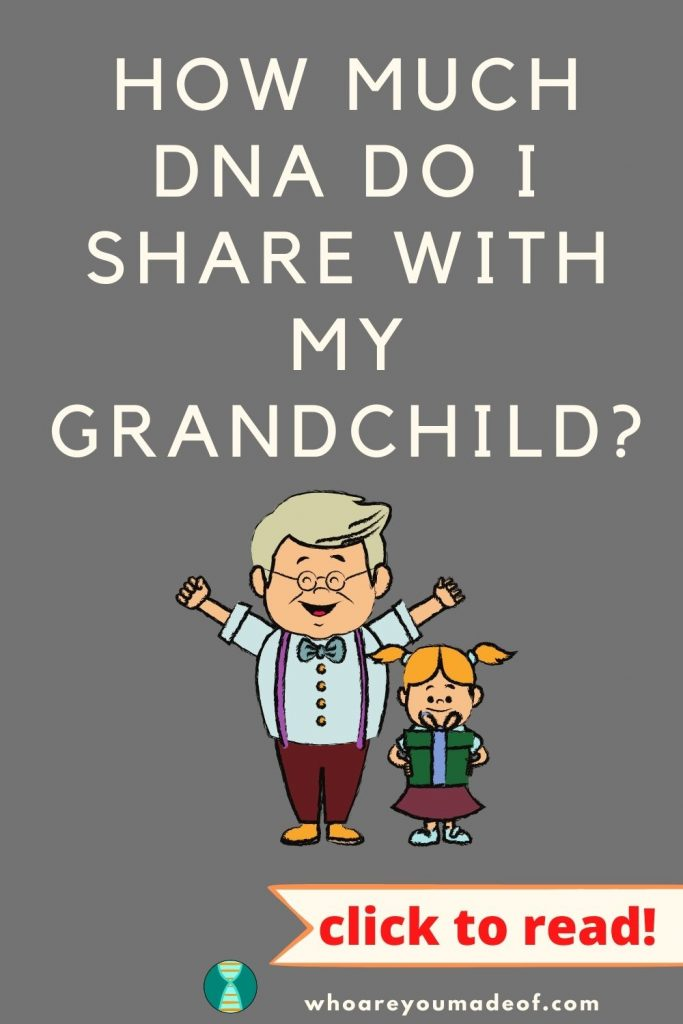 How much DNA do I share with my grandchild pinterest image with graphic of grandfather and grandson