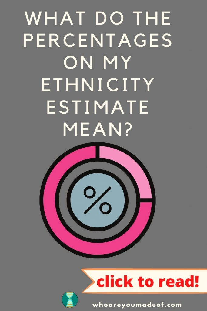 What Do the Percentages on My Ethnicity Estimate Mean Pinterest image with percentage graphic