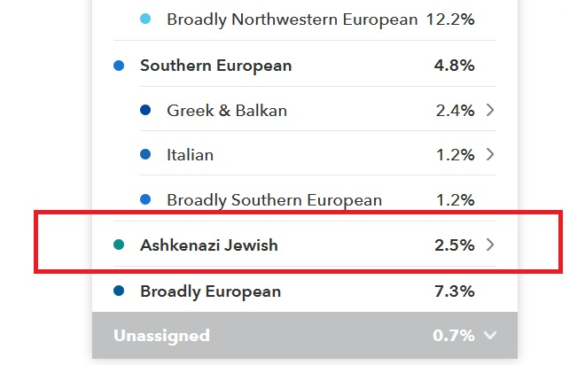 How does Jewish ancestry show up on 23andMe