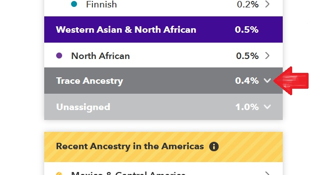 By clicking on the down arrow by where it says .4%, we can expand the trace ancestry regions on this person's 23andMe results