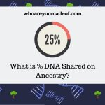 What is % DNA Shared on Ancestry