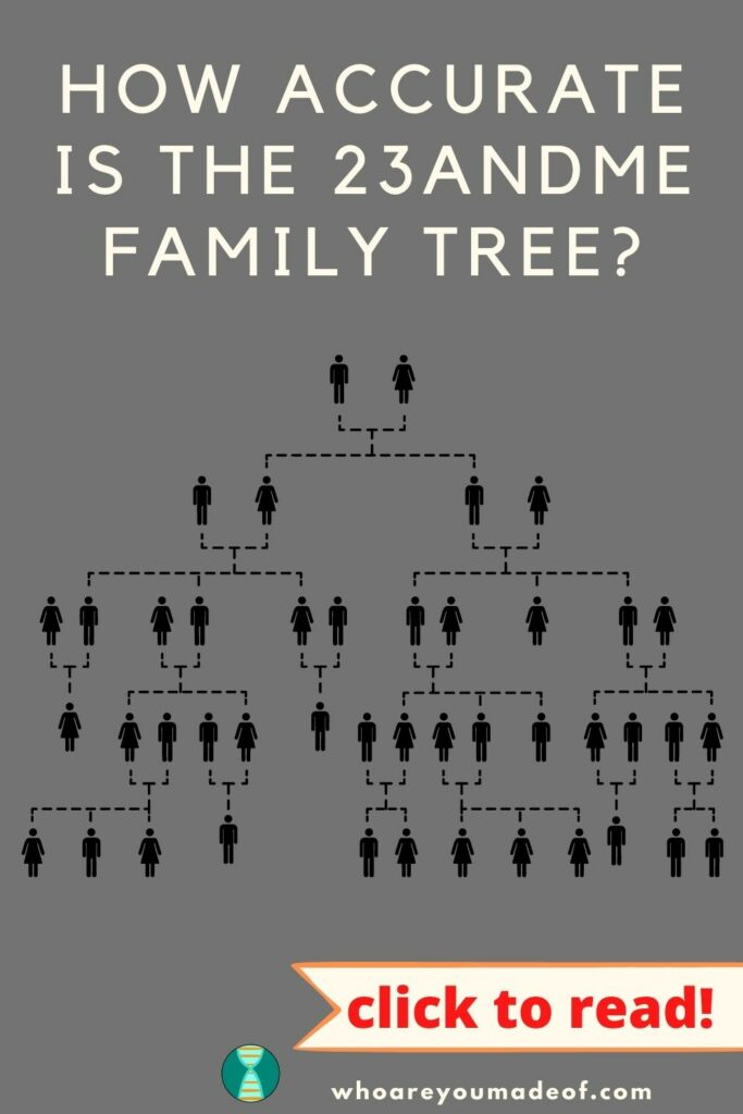 Graphic of a family tree and the pin title: How Accurate is the 23andMe family tree