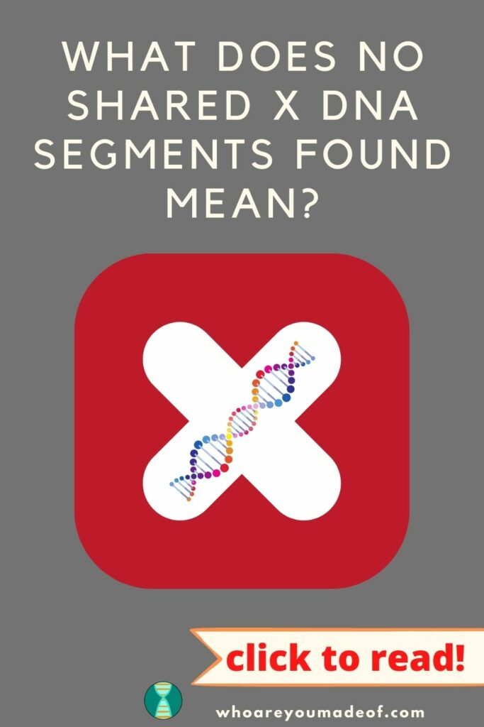 """Pin title """"What does no shared X DNA segments found mean"""", along with a big X in a red square with a DNA graphic in the center, all on a grey background"""
