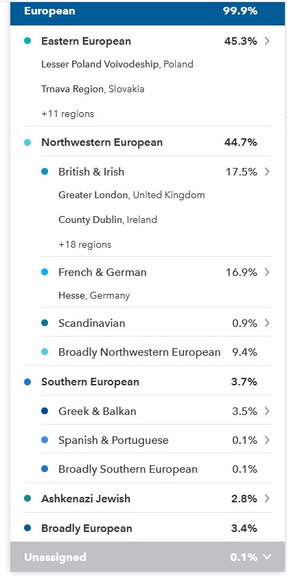 These 23andMe results are from the same person from the previous image.  Among other regions, it shows that this person has 16.8% French and German, 3.7% Southern European, and 17.5% British and Scottish