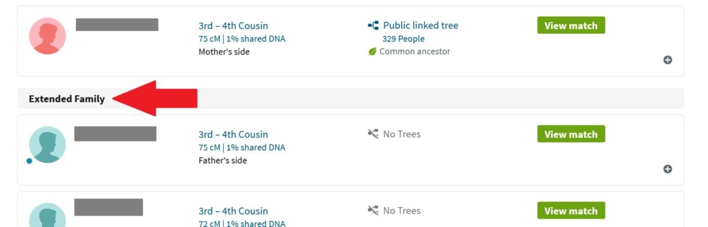 the start of the extended family match category on the Ancestry DNA match list