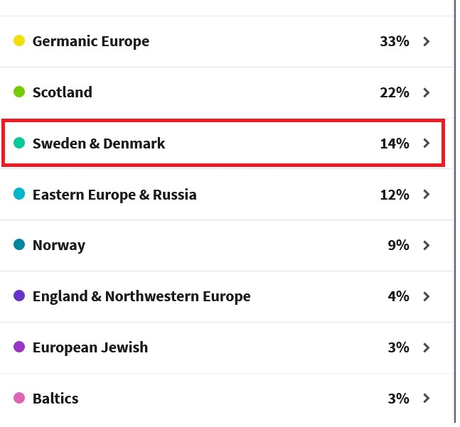 Example of AncestryDNA results showing 14% Sweden and Denmark DNA