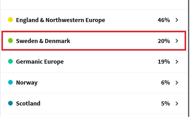 DNA results from my father showing that he has 20% Sweden and Denmark DNA